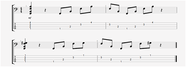 diminished seventh chords