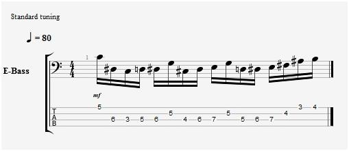 jazz bass lines example 2